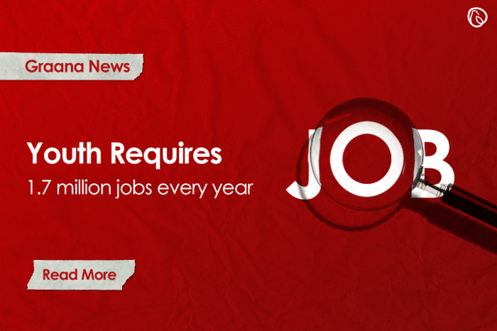 Youth requires 1.7 million jobs every year