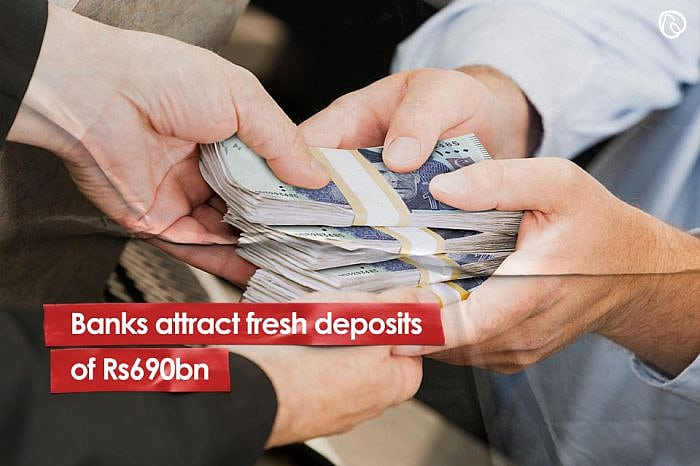 Banks attract fresh deposits of Rs690bn