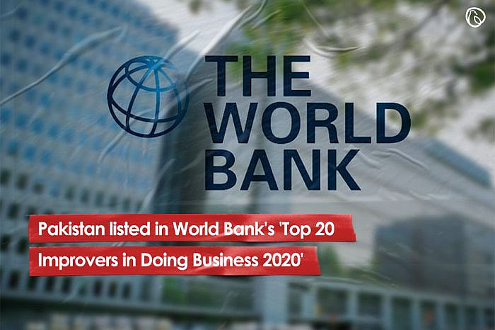 Pakistan listed in World Bank's 'Top 20 Improvers in Doing Business 2020'