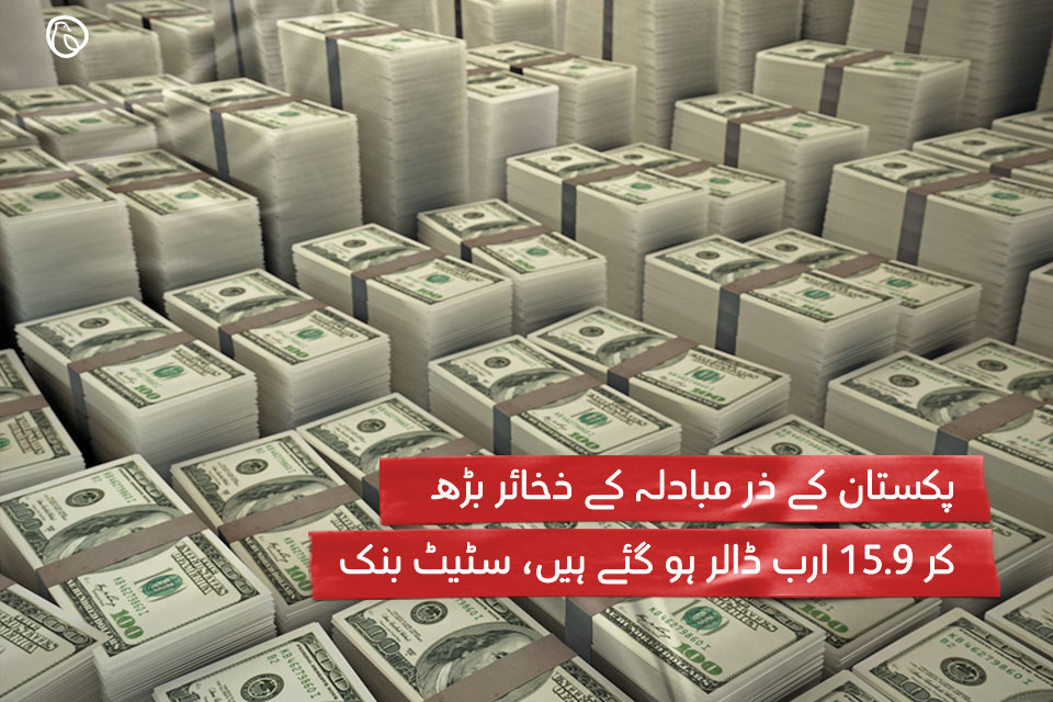 Pakistan foreign reserves increased to 15.9 billion dollar