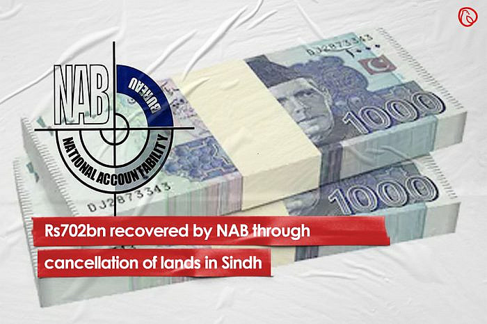 Rs702bn recovered by NAB through cancellation of lands in Sindh