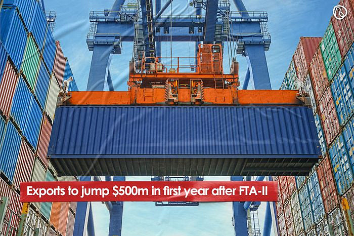 Exports to jump $500m in first year after FTA-II