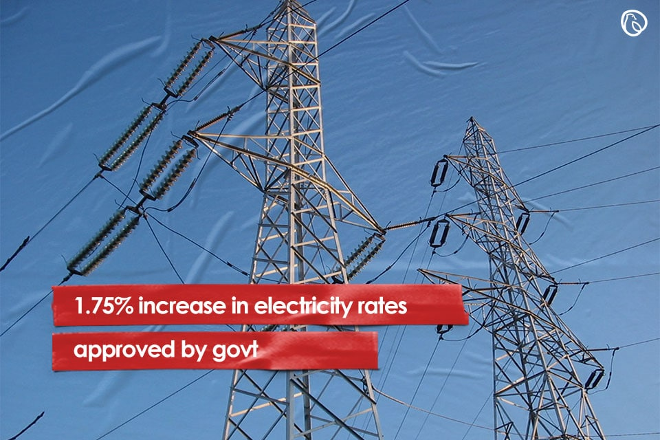 1.75% increase in electricity rates approved by govt