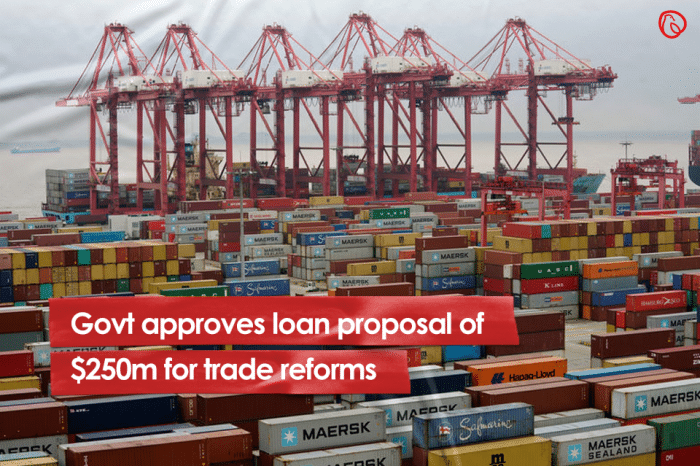 Govt approves loan proposal of $250m for trade reforms