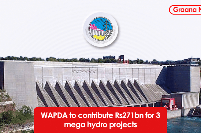 WAPDA to contribute Rs271bn for 3 mega hydro projects