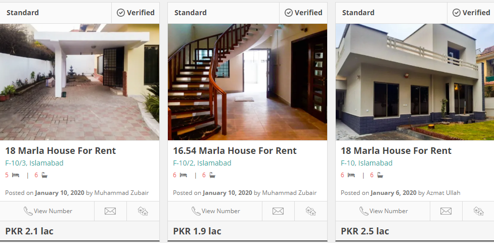 houses for rent in f-10 islamabad
