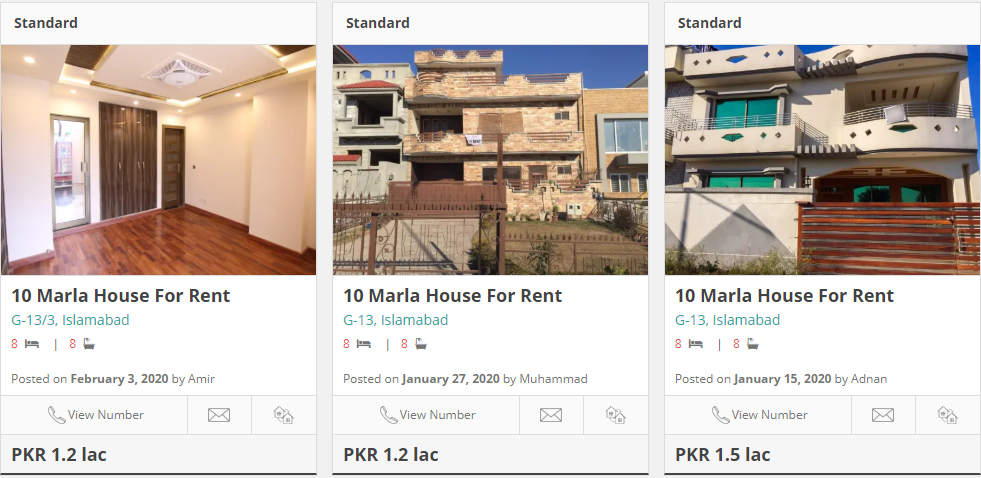 houses for rent in g-13 islamabad