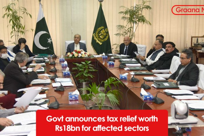 Govt announces tax relief worth Rs18bn for affected sectors