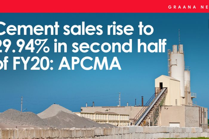 Cement sales increases to 29.94% in June 2020