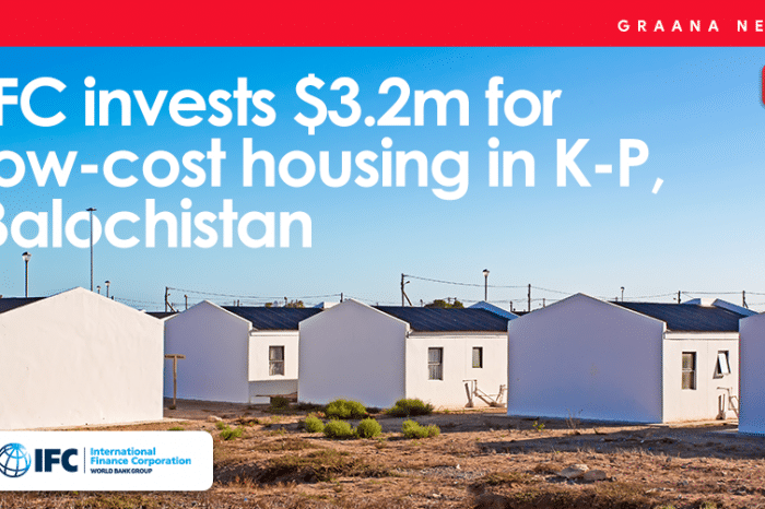 IFC invests $3.2m for low-cost housing in K-P, Balochistan