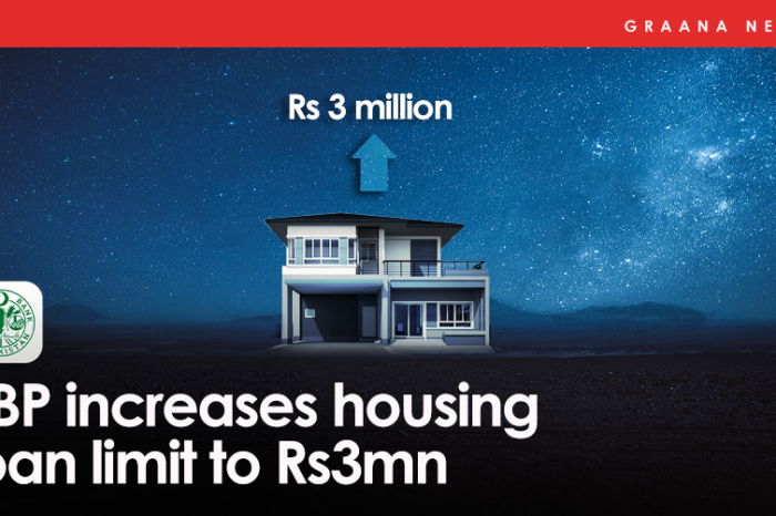 SBP increases housing loan limit to Rs3mn