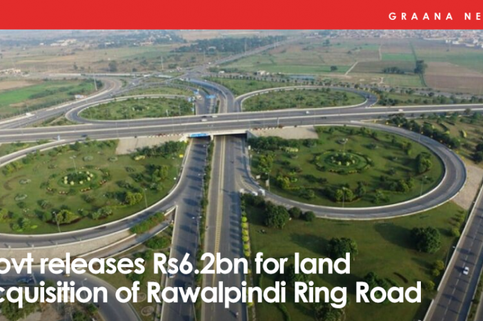 Govt releases Rs6.2bn for land acquisition of Rawalpindi Ring Road