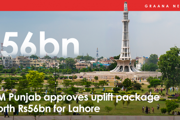 CM Punjab approves uplift package worth Rs56bn for Lahore