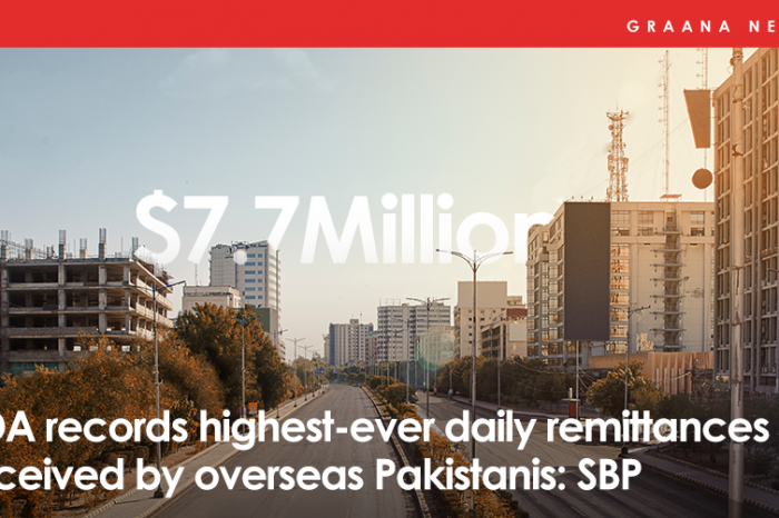 RDA records highest-ever daily remittances received by overseas Pakistanis: SBP