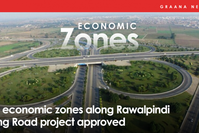 10 economic zones along Rawalpindi Ring Road project approved