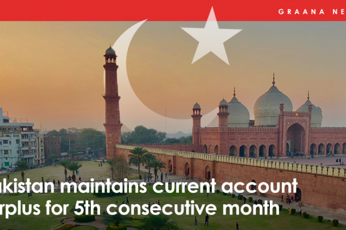 Pakistan maintains current account surplus for 5th consecutive month