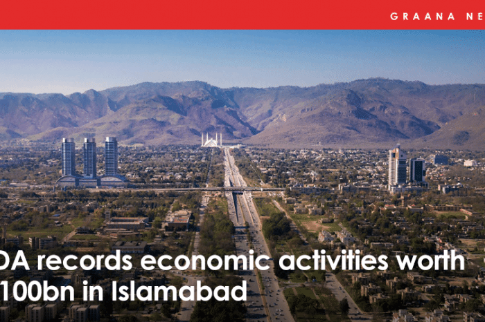 CDA records economic activities worth Rs100bn in Islamabad