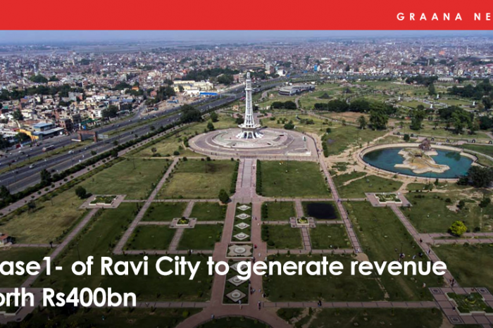 Phase-1 of Ravi City to generate revenue worth Rs400bn