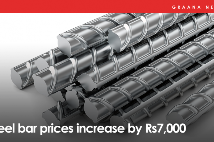 Steel bar prices increase by Rs7,000