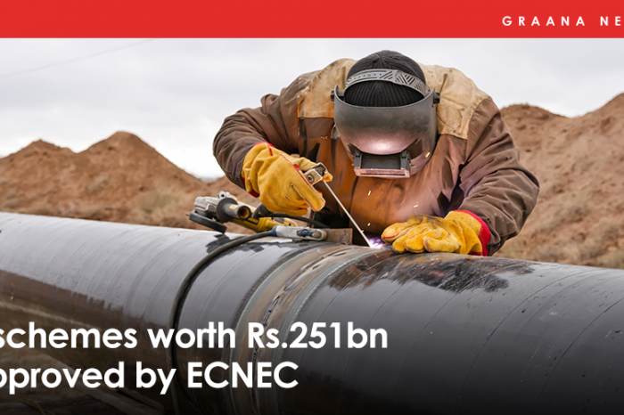 Nine projects worth Rs.251bn approved by ECNEC