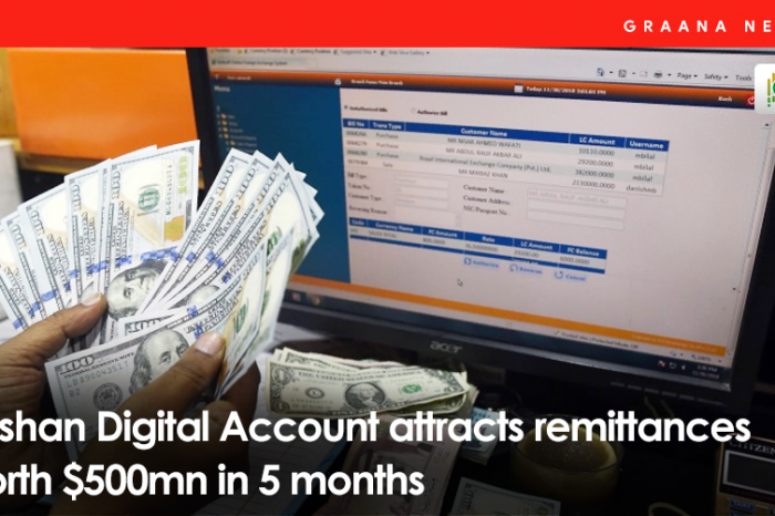 Roshan Digital Account attracts remittances worth $500mn in 5 months