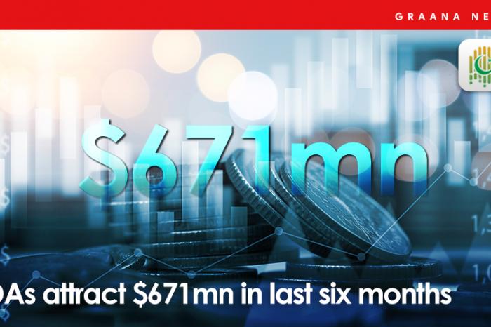 RDAs attract $671mn in last six months
