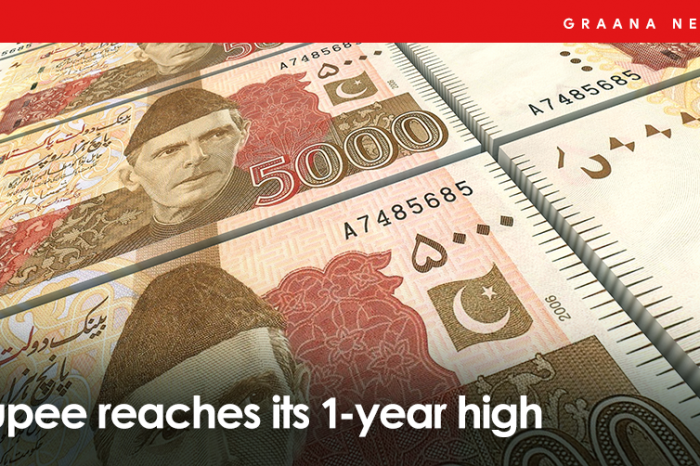 Rupee reaches its 1-year high