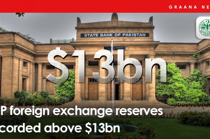 SBP foreign exchange reserves recorded above $13bn