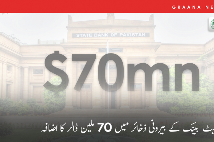 اسٹیٹ بینک کے بیرونی ذخائر میں 70 ملین ڈالر کا اضافہ