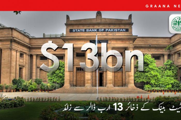 اسٹیٹ بینک کے ذخائر 13 ارب ڈالر سے زائد