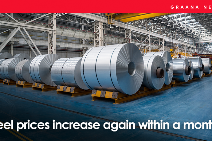 Steel prices increase again within a month