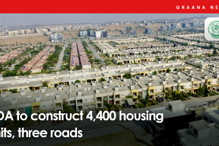 CDA to construct 4,400 housing units, three roads