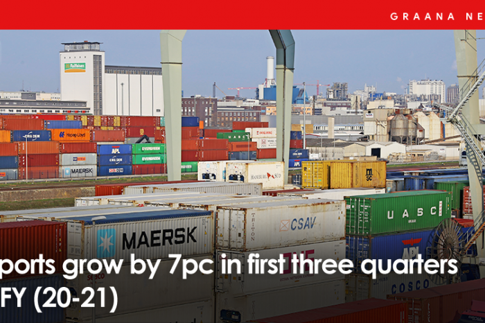 Exports grow by 7pc in first three quarters of FY (20-21)