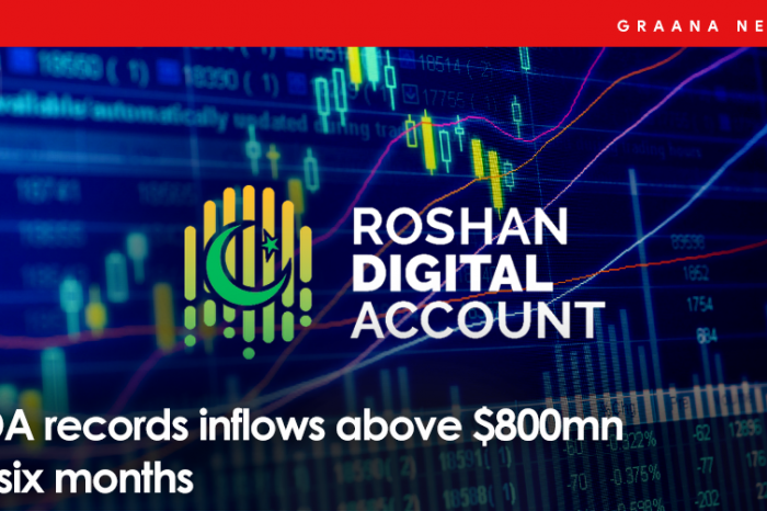 RDA records inflows above $800mn in six months