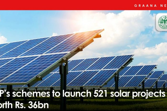 SBP's schemes to launch 521 solar projects worth Rs. 36bn