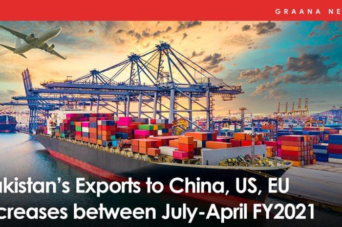 Pakistan's Exports to China, US, EU increases between July-April FY2021