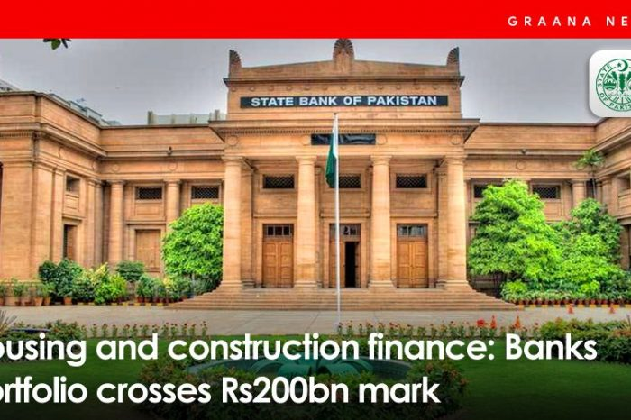 Housing and construction finance: Banks portfolio crosses Rs200bn mark