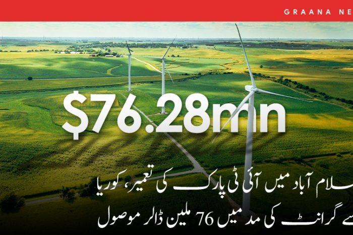 اسلام آباد میں آئی ٹی پارک کی تعمیر، کوریا سے گرانٹ کی مد میں 76 ملین ڈالر موصول