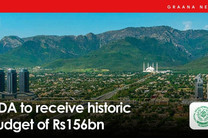 CDA to receive historic budget of Rs156bn