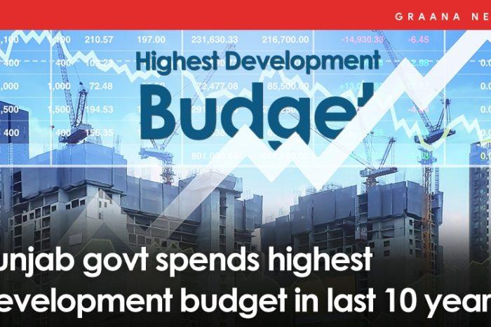 Punjab govt spends highest development budget in last 10 years