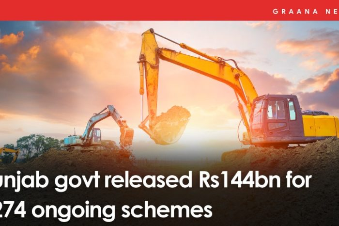 Punjab govt released Rs144bn for 2274 ongoing schemes