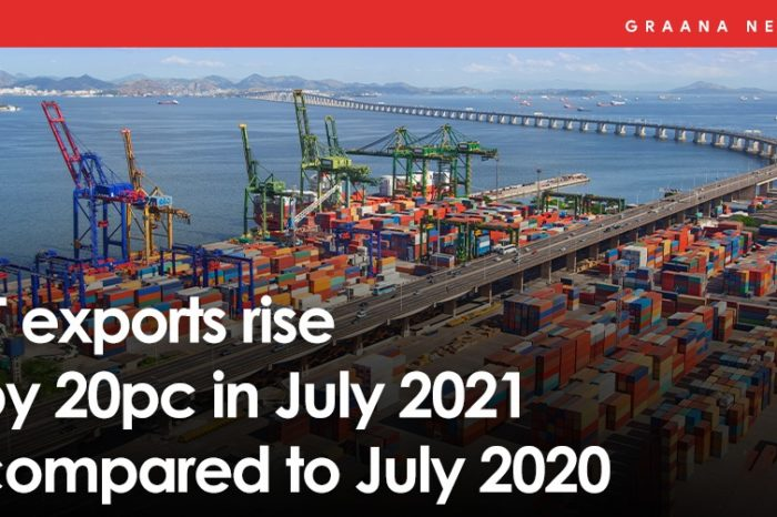 IT exports rise by 20pc in July 2021 compared to July 2020
